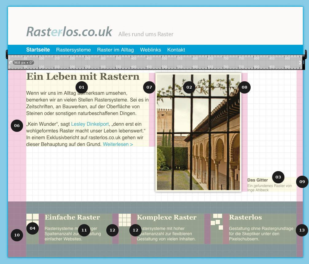 Systematische Darstellung des Gestaltungsraster an der Beispiel-Website