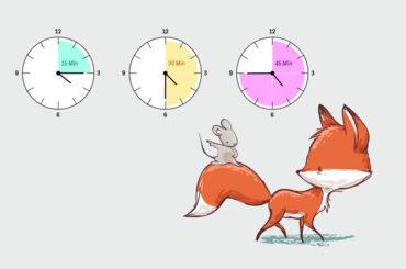 Comicfuchs mit drei Uhren darüber, die eine Viertel- Halbe und Dreiviertelstunde zeigen.